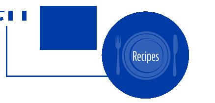 101-recipes-new